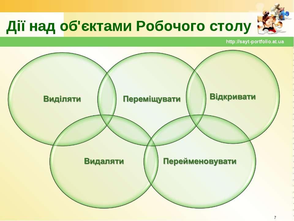 Дії над об'єктами Робочого столу * http://sayt-portfolio.at.ua http://sayt-po...