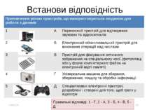 Встанови відповідність * Робота Кравчук Г.Т., СЗШ № 8 м.Хмельницького * Прави...