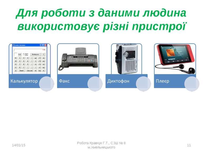Для роботи з даними людина використовує різні пристрої * Робота Кравчук Г.Т.,...