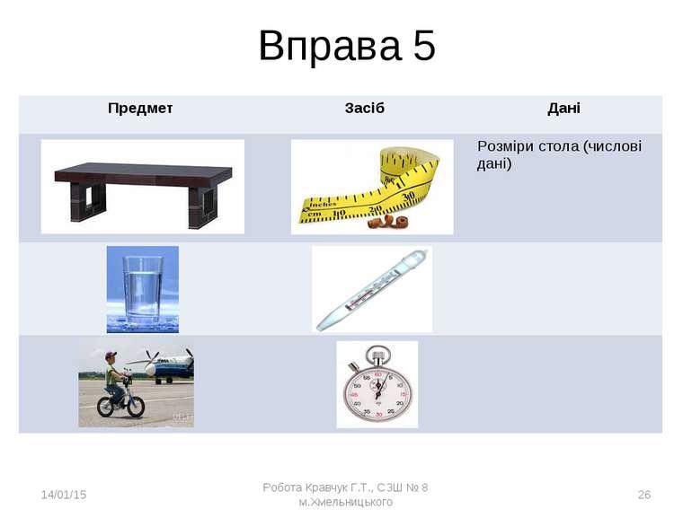 Вправа 5 * Робота Кравчук Г.Т., СЗШ № 8 м.Хмельницького * Предмет Засіб Дані ...