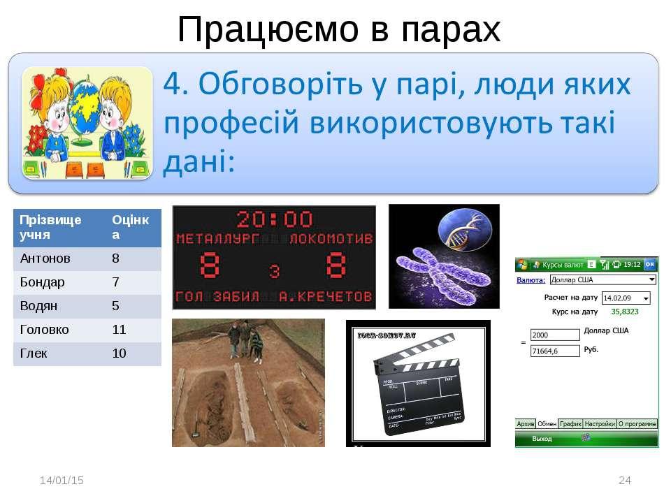 Працюємо в парах * * Прізвище учня Оцінка Антонов 8 Бондар 7 Водян 5 Головко ...