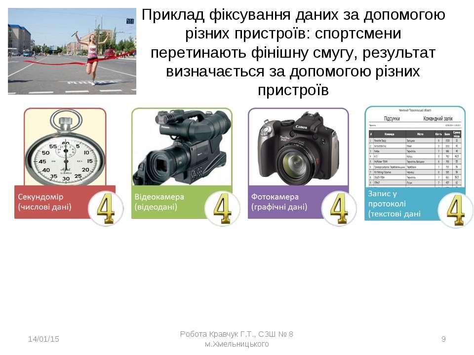 Приклад фіксування даних за допомогою різних пристроїв: спортсмени перетинают...