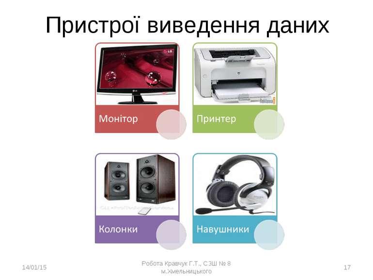 Пристрої виведення даних * Робота Кравчук Г.Т., СЗШ № 8 м.Хмельницького * Роб...