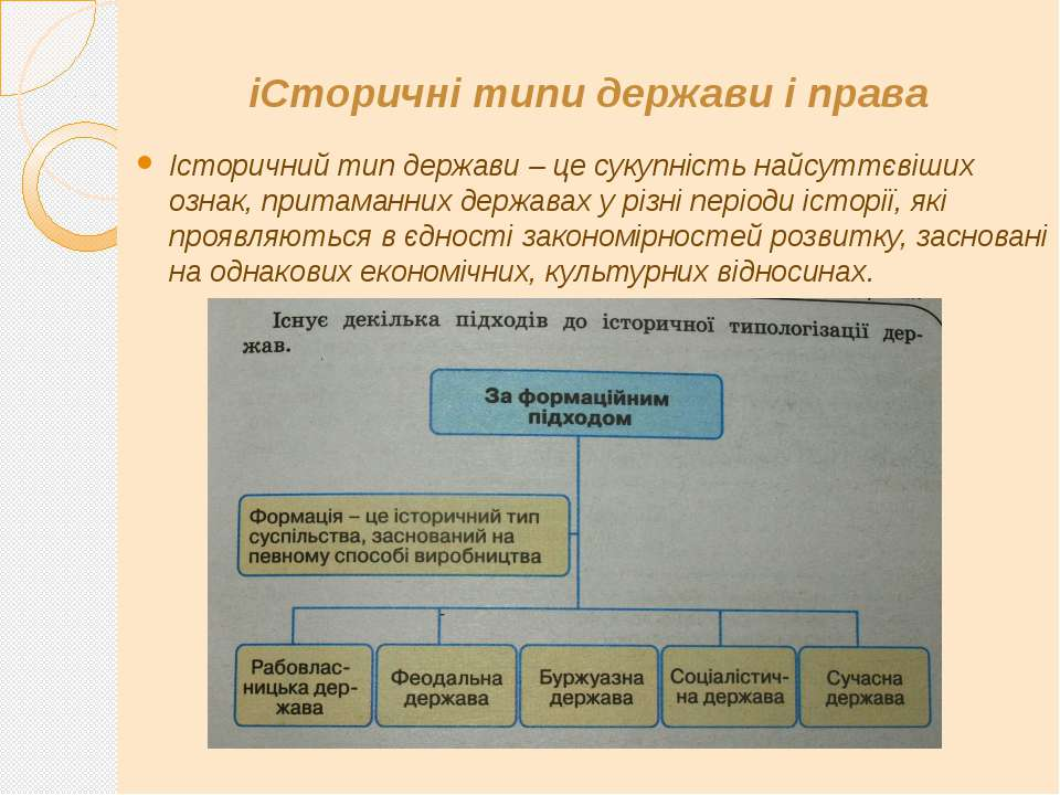 іСторичні типи держави і права Історичний тип держави – це сукупність найсутт...