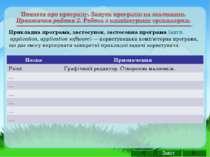 Прикладна програма, застосунок, застосовна програма (англ. application, appli...