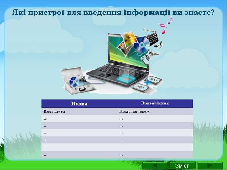 Які пристрої для введення інформації ви знаєте? Назва Призначення Клавіатура ...