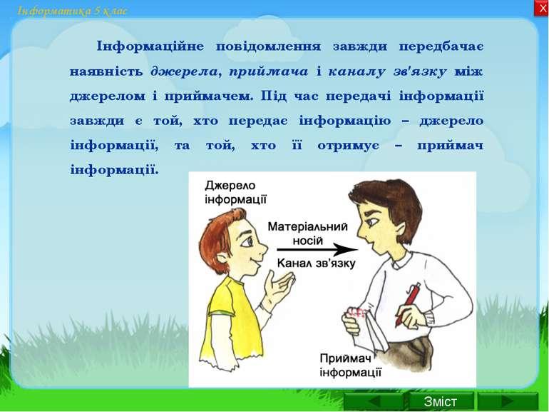 Інформатика 5 клас Інформаційне повідомлення завжди передбачає наявність джер...