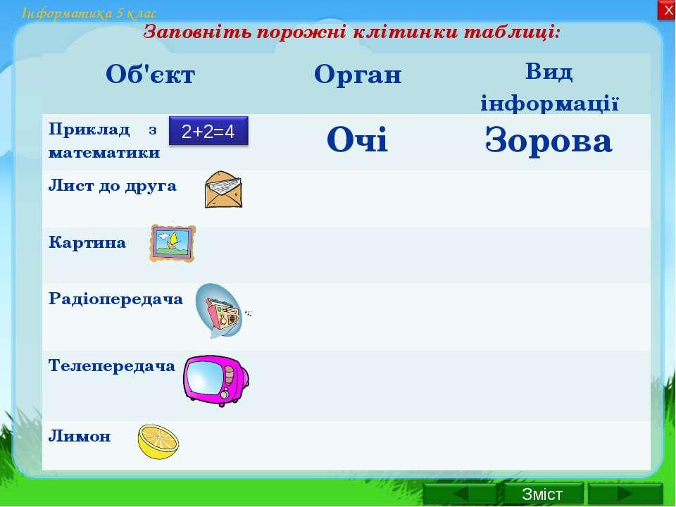 Інформатика 5 клас Заповніть порожні клітинки таблиці: Об'єкт Орган Вид інфор...