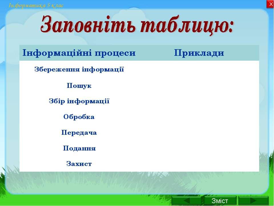 Інформатика 5 клас Інформаційні процеси Приклади Збереження інформації Пошук ...
