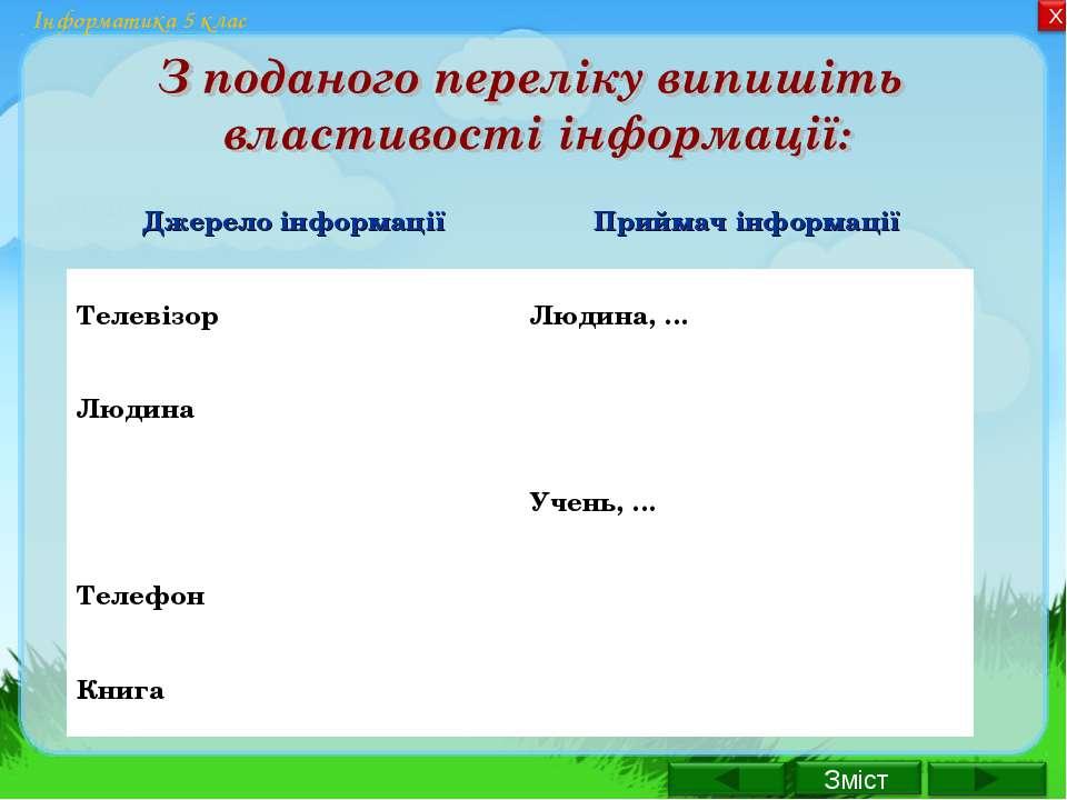 Інформатика 5 клас Джерело інформації Приймач інформації Телевізор Людина, … ...