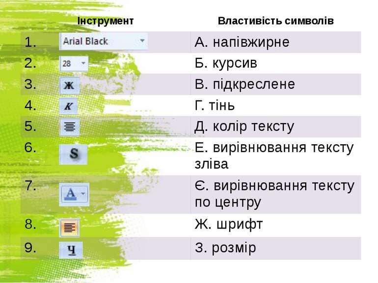 Інструмент Властивість символів 1. А. напівжирне 2. Б. курсив 3. В. підкресле...
