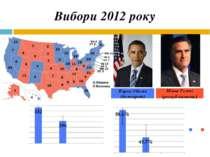 Вибори 2012 року Барак Обама (демократ) Мітт Ромні (республіканець)