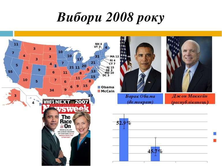 Вибори 2008 року Барак Обама (демократ) Джон Маккейн (республіканець)