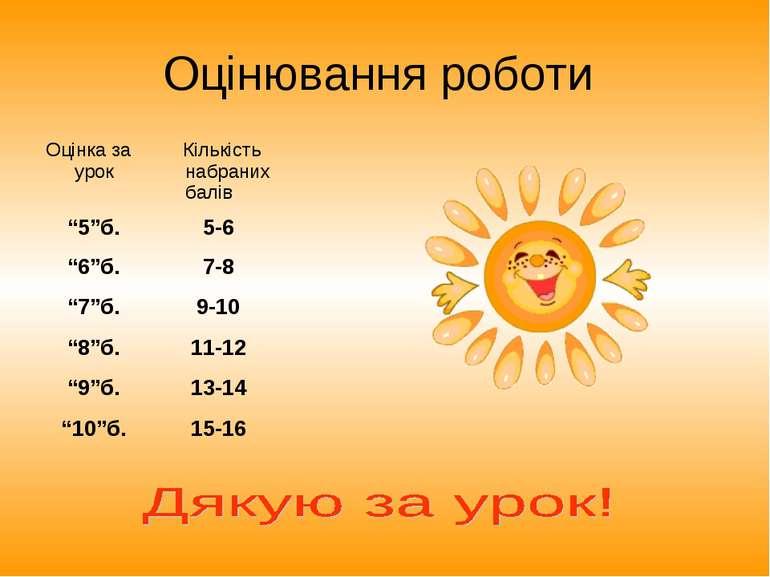 """Оцінювання роботи Оцінка за урок Кількість набраних балів """"5""""б. 5-6 """"6""""б. 7-8..."""
