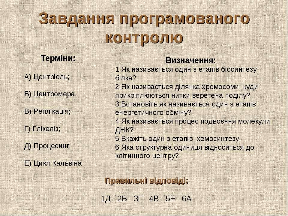 Завдання програмованого контролю Терміни: А) Центріоль; Б) Центромера; В) Реп...