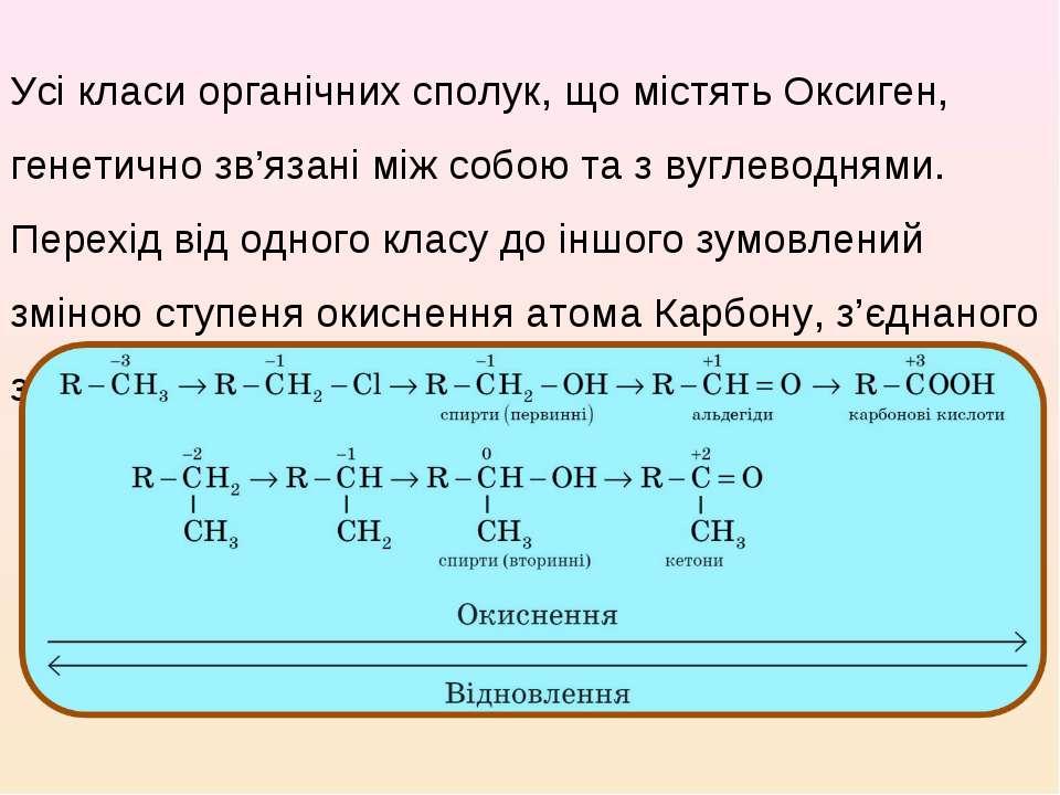 Усі класи органічних сполук, що містять Оксиген, генетично зв'язані між собою...