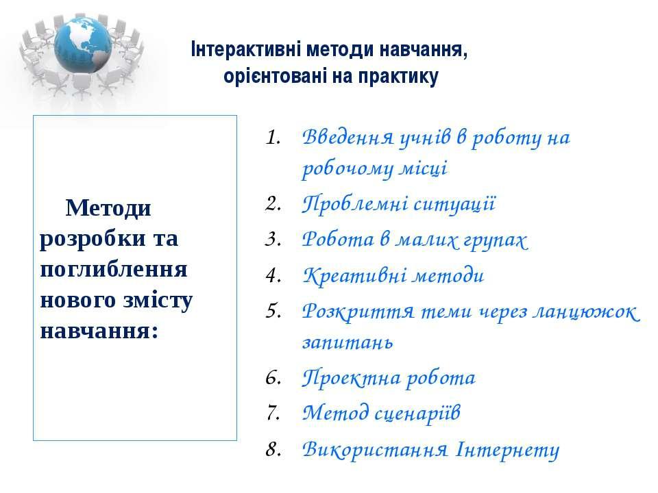 Інтерактивні методи навчання, орієнтовані на практику Методи розробки та погл...