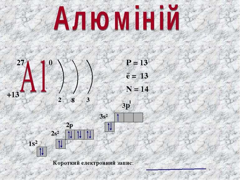 27 +13 0 2 8 3 P = 13 e = 13 N = 14 − Короткий електронний запис: 1s² 2p⁶ 2s²...