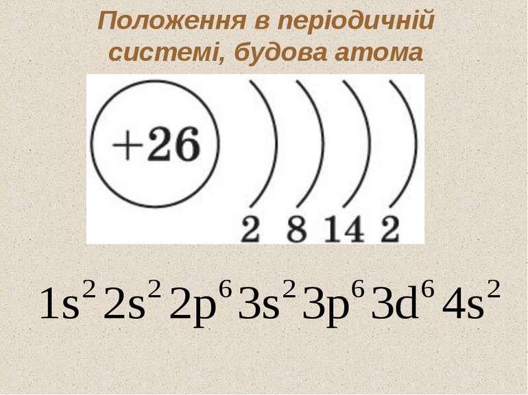 Положення в періодичній системі, будова атома