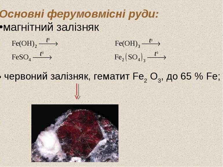Основні ферумовмісні руди: магнітний залізняк червоний залізняк, гематит Fe2 ...