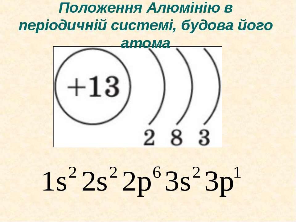 Положення Алюмінію в періодичній системі, будова його атома