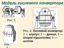 Модель кисневого конвертора Рис. 1 Рис. 2. Кисневий конвертер: 1 — корпус; 2 ...