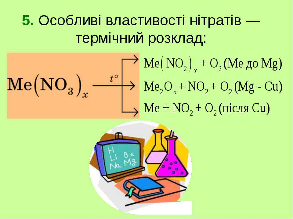 5. Особливі властивості нітратів — термічний розклад: