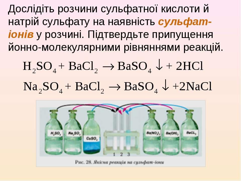 Дослідіть розчини сульфатної кислоти й натрій сульфату на наявність сульфат-і...