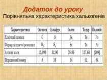 Додаток до уроку Порівняльна характеристика халькогенів