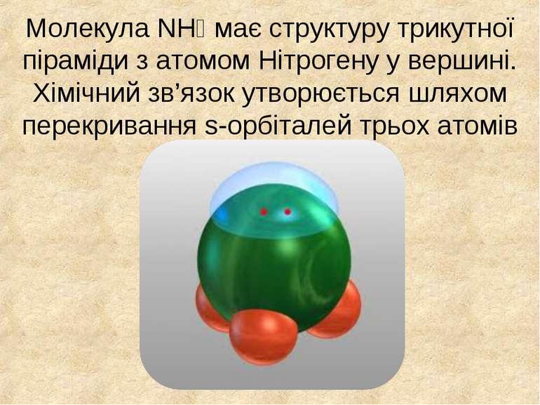 Молекула NH₃ має структуру трикутної піраміди з атомом Нітрогену у вершині. Х...