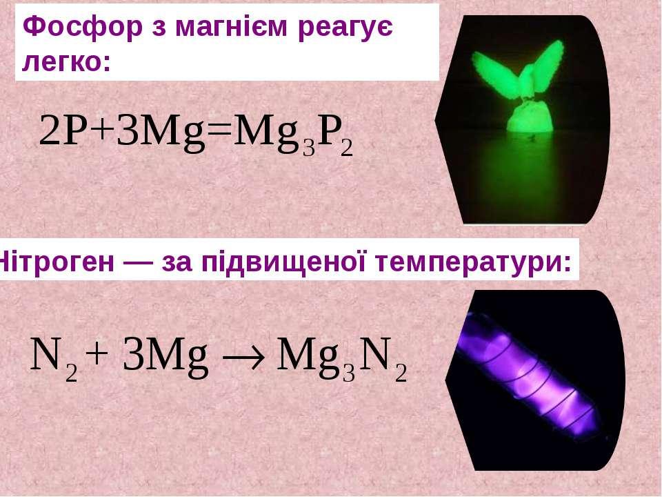 Фосфор з магнієм реагує легко: Нітроген — за підвищеної температури: