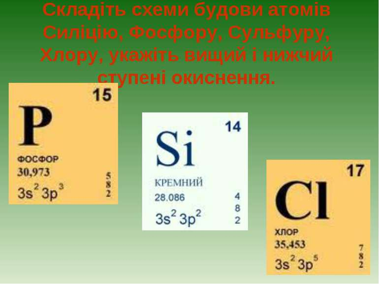 Складіть схеми будови атомів Силіцію, Фосфору, Сульфуру, Хлору, укажіть вищий...