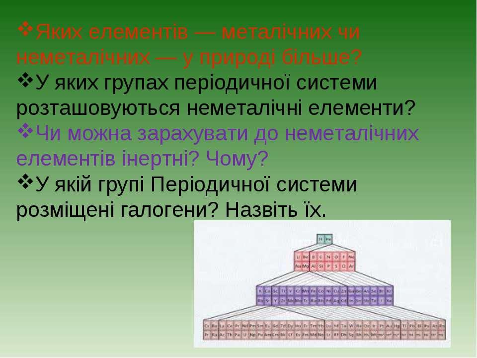 Яких елементів — металічних чи неметалічних — у природі більше? У яких групах...