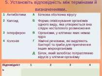 5. Установіть відповідність між термінами й визначеннями. 1 Антибіотики А Біл...