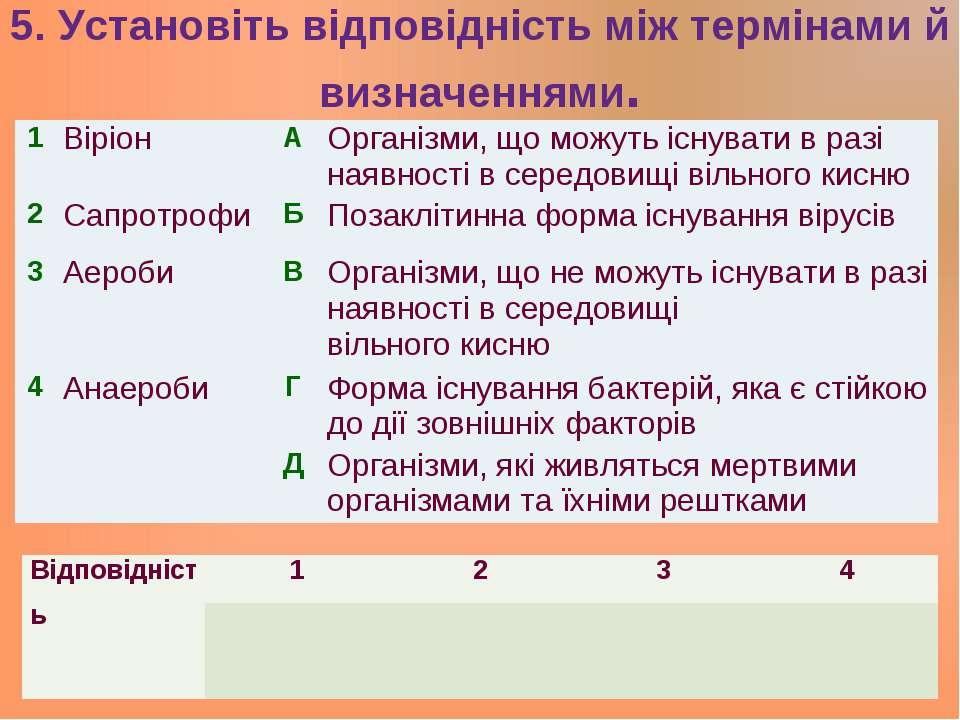 5. Установіть відповідність між термінами й визначеннями. 1 Віріон А Організм...
