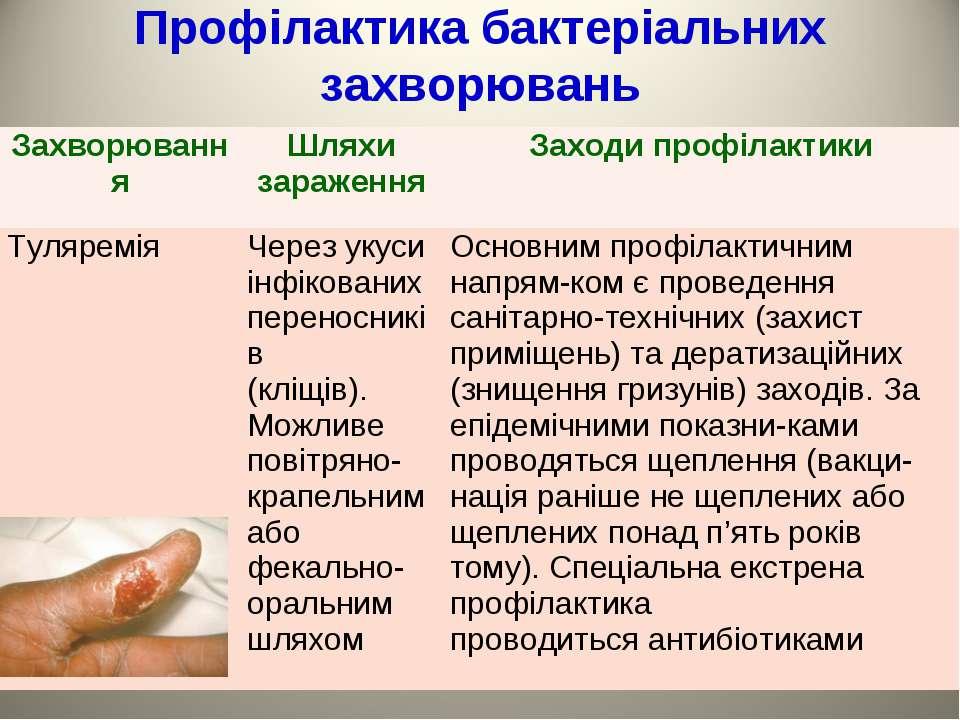 Профілактика бактеріальних захворювань Захворювання Шляхи зараження Заходи пр...