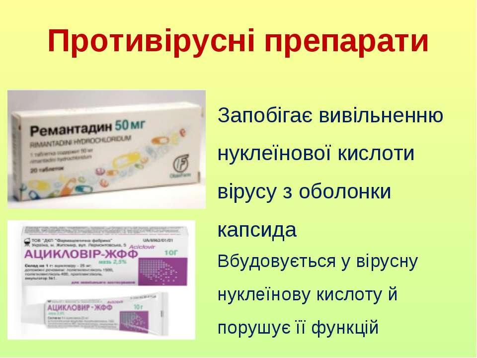 Противірусні препарати Запобігає вивільненню нуклеїнової кислоти вірусу з обо...