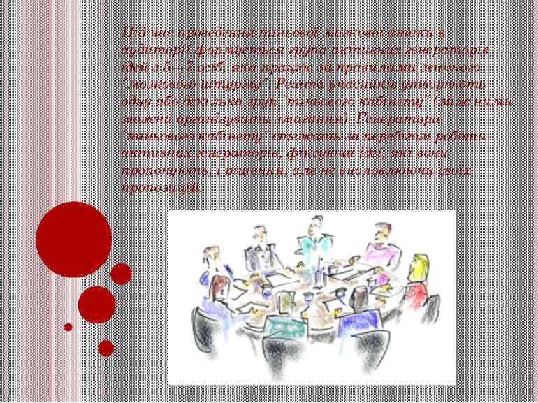 Під час проведення тіньової мозкової атаки в аудиторії формується група актив...