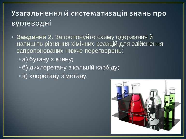 Завдання 2. Запропонуйте схему одержання й напишіть рівняння хімічних реакцій...