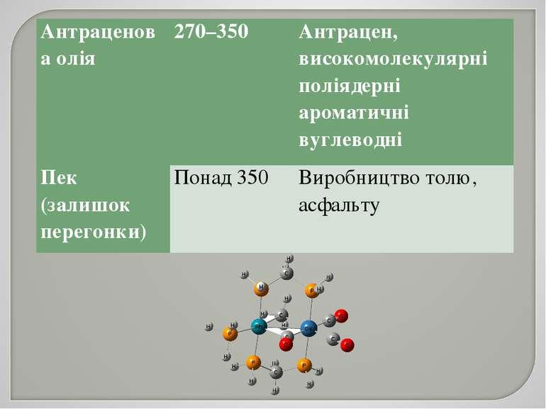 Антраценова олія 270–350 Антрацен, високомолекулярні поліядерні ароматичні ву...