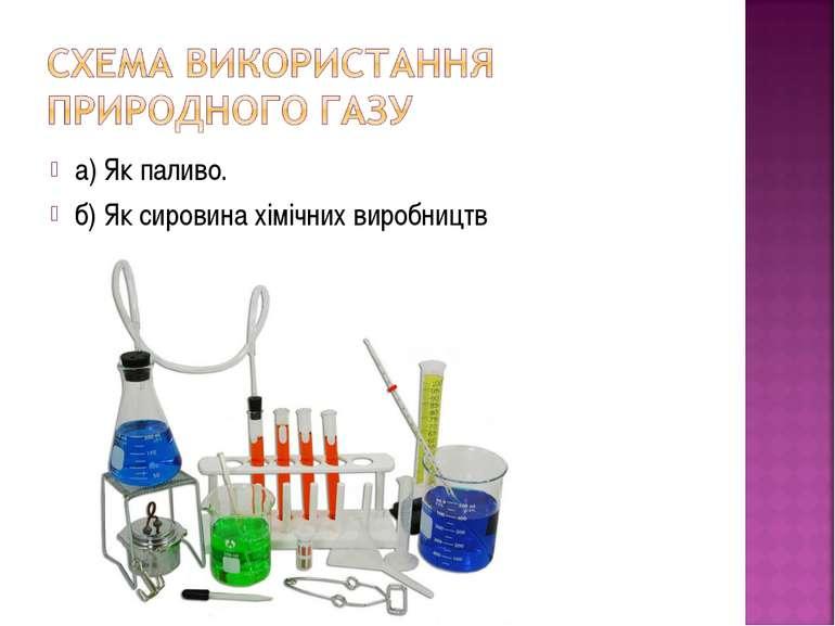 а) Як паливо. б) Як сировина хімічних виробництв