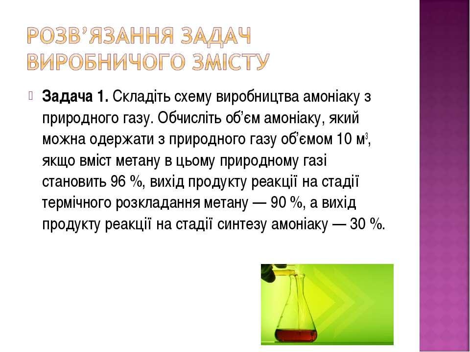 Задача 1. Складіть схему виробництва амоніаку з природного газу. Обчисліть об...