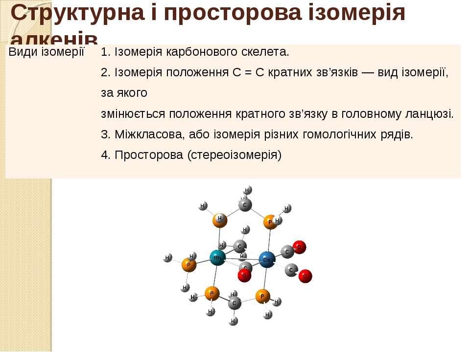 Структурна і просторова ізомерія алкенів Види ізомерії 1. Ізомерія карбоновог...