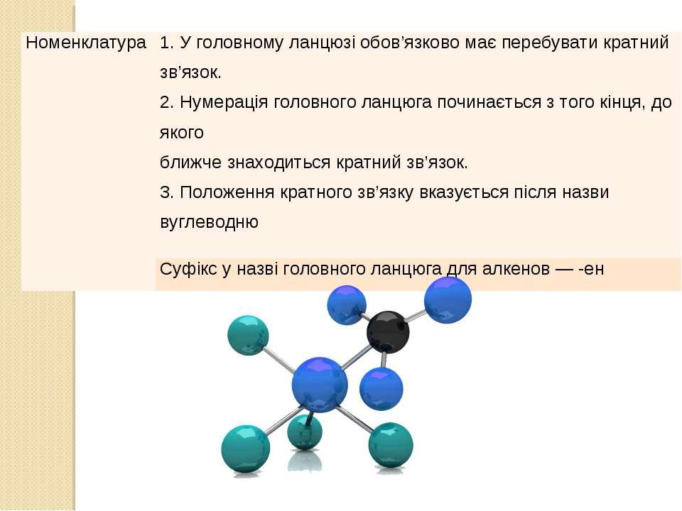 Номенклатура 1. У головному ланцюзі обов'язково має перебувати кратний зв'язо...