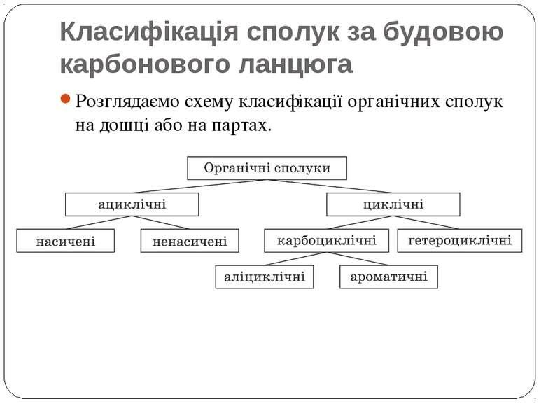 Класифікація сполук за будовою карбонового ланцюга Розглядаємо схему класифік...