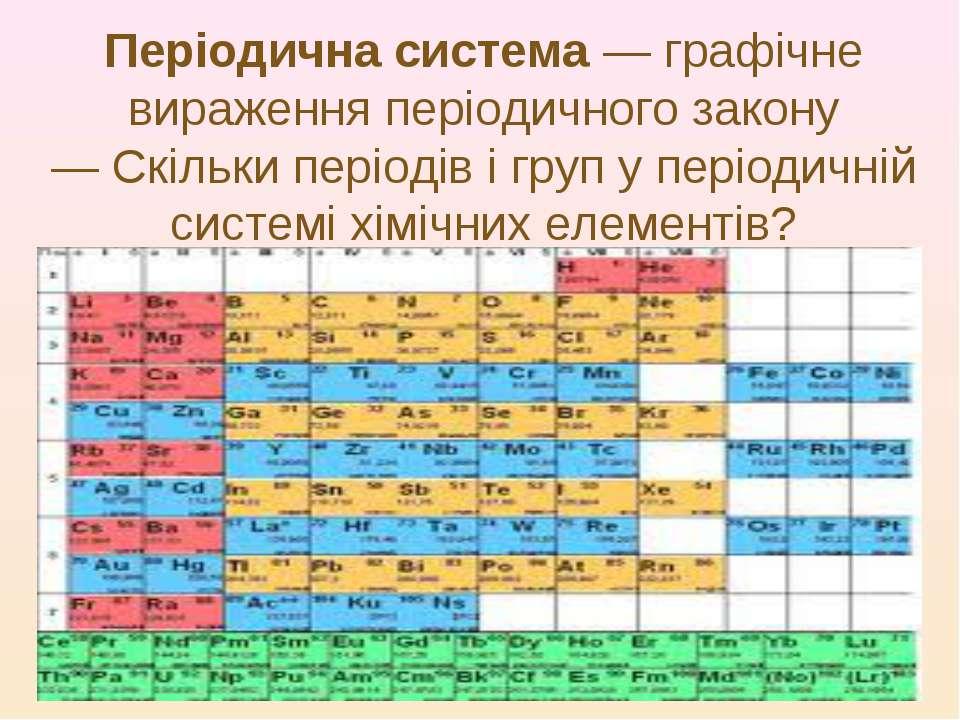 Періодична система — графічне вираження періодичного закону — Скільки періоді...