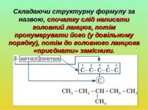 Складаючи структурну формулу за назвою, спочатку слід написати головний ланцю...