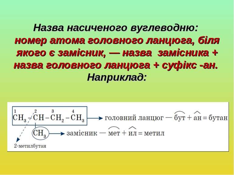 Назва насиченого вуглеводню: номер атома головного ланцюга, біля якого є замі...