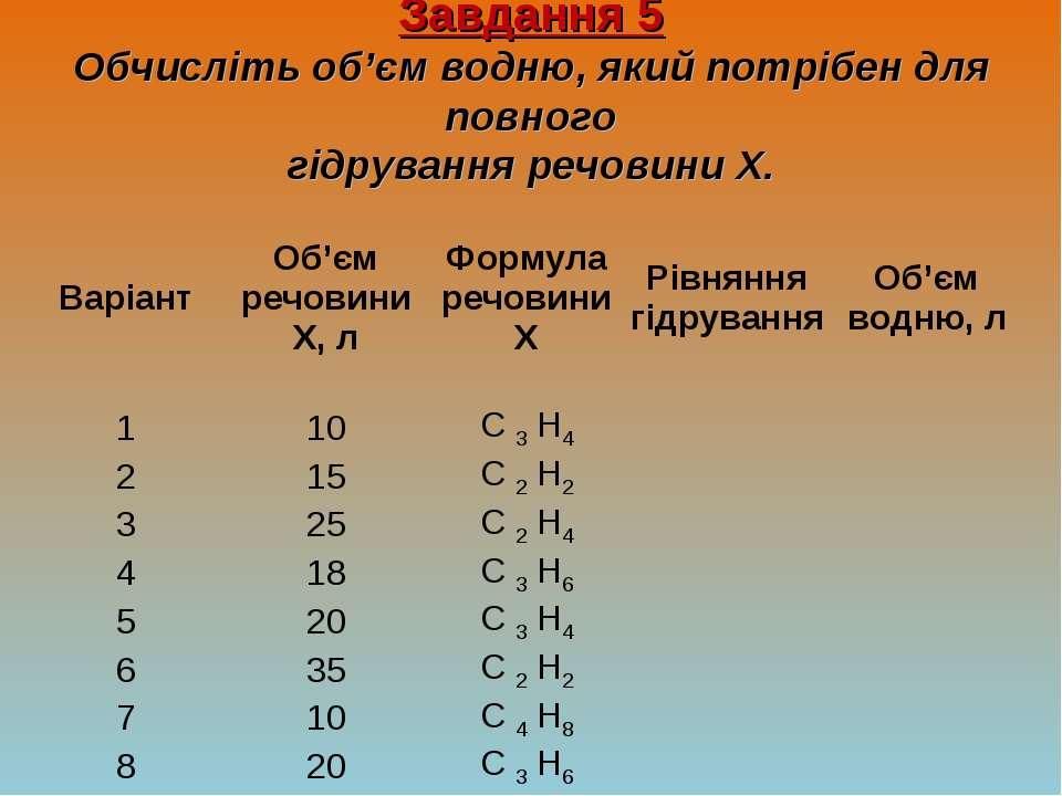 Завдання 5 Обчисліть об'єм водню, який потрібен для повного гідрування речови...