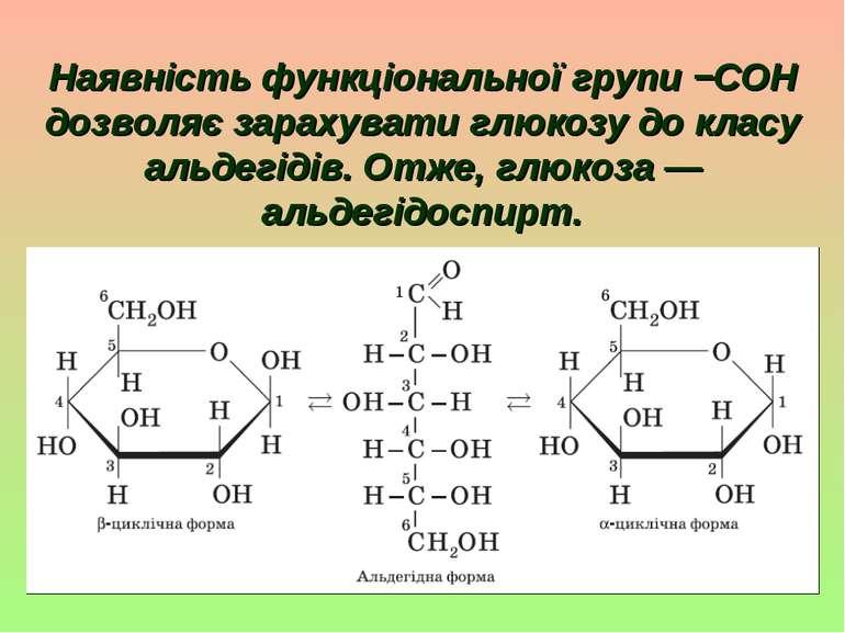 Наявність функціональної групи −COH дозволяє зарахувати глюкозу до класу альд...